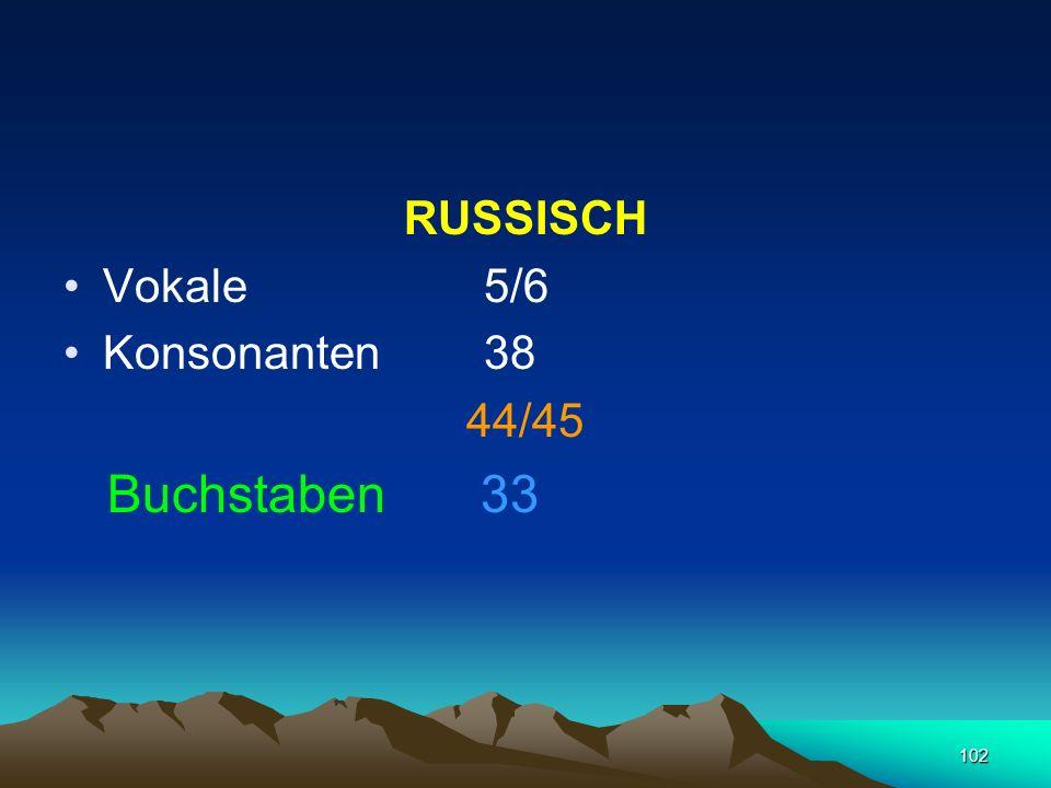 RUSSISCH Vokale 5/6 Konsonanten 38 44/45 Buchstaben 33