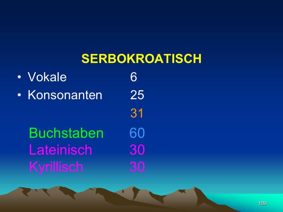 Buchstaben 60 Lateinisch 30 Kyrillisch 30 SERBOKROATISCH Vokale 6