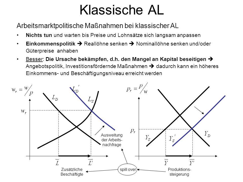 Klassische AL Arbeitsmarktpolitische Maßnahmen bei klassischer AL