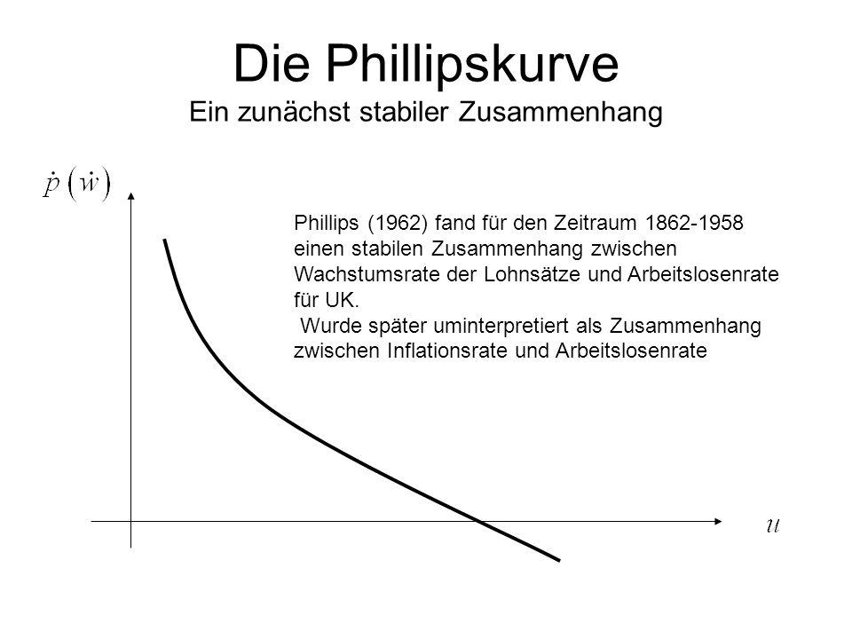 Die Phillipskurve Ein zunächst stabiler Zusammenhang