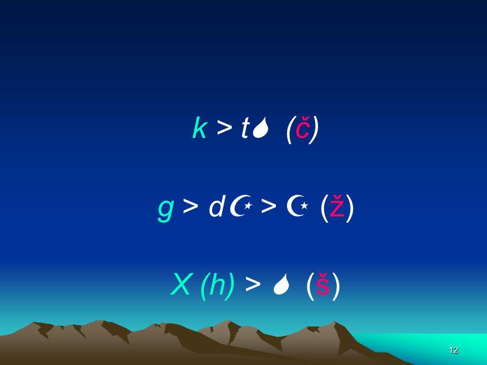 k > t (č) g > d >  (ž) X (h) >  (š)