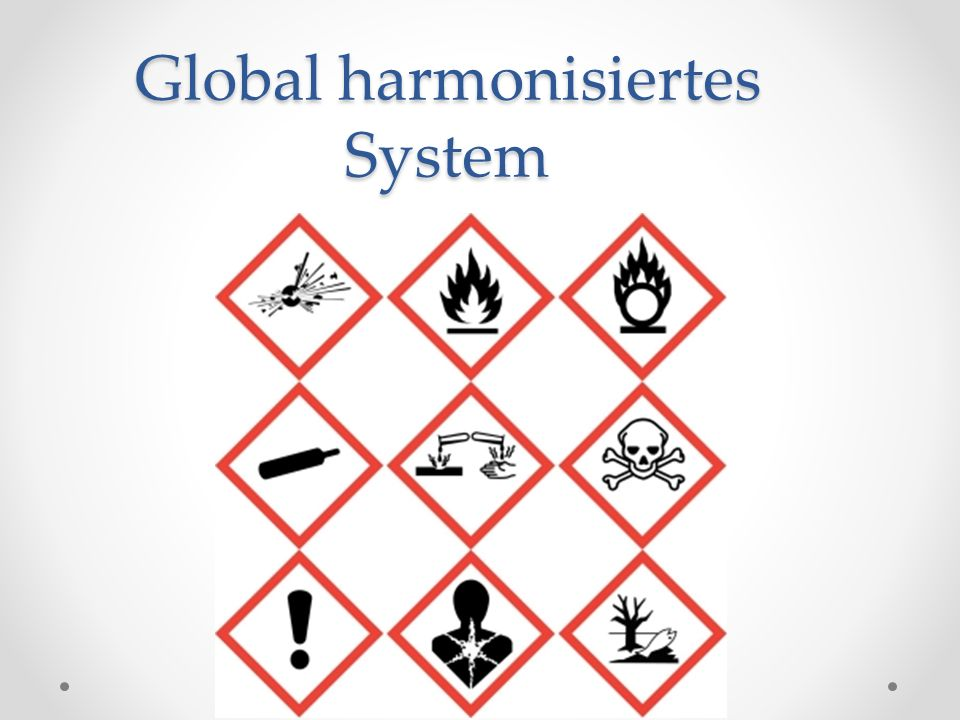 Global harmonisiertes System