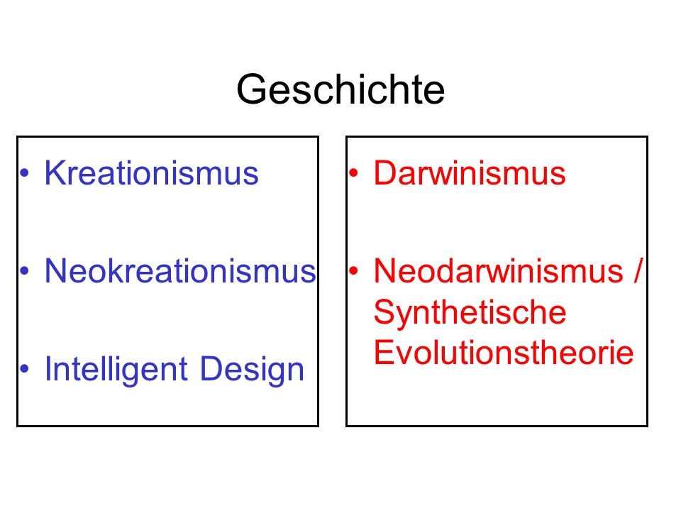 Geschichte Kreationismus Neokreationismus Intelligent Design