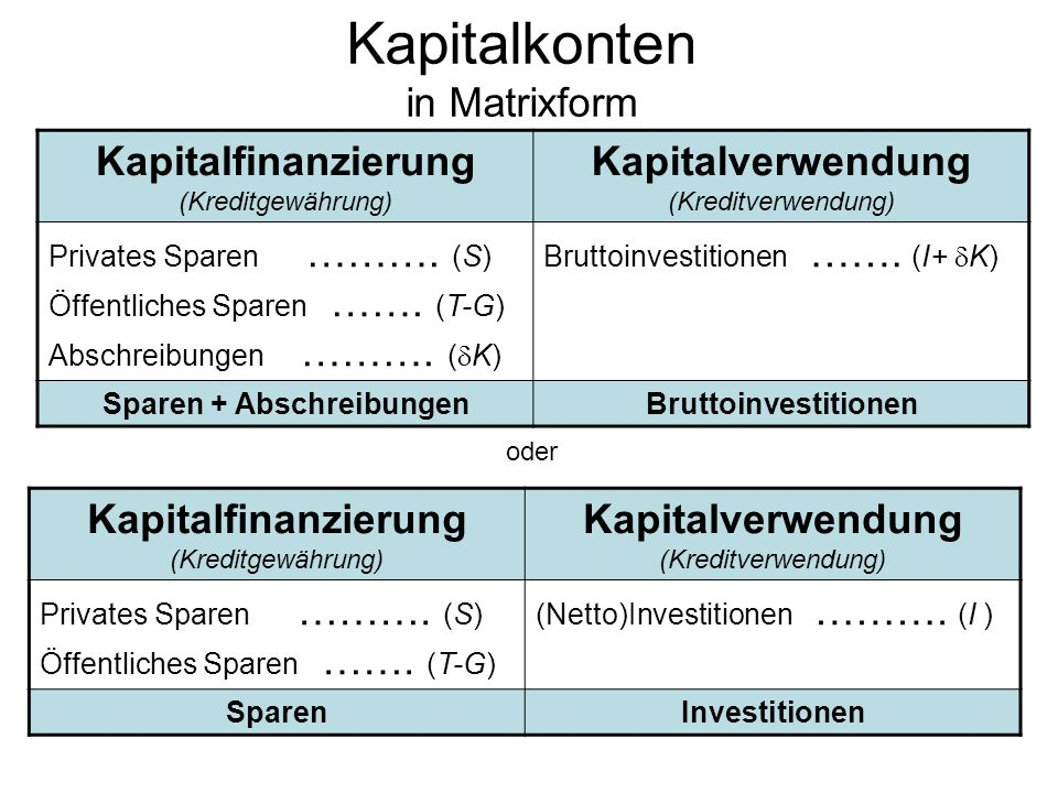 Kapitalkonten in Matrixform
