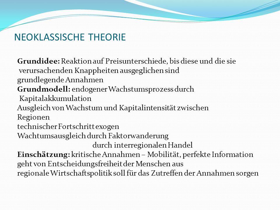 NEOKLASSISCHE THEORIE