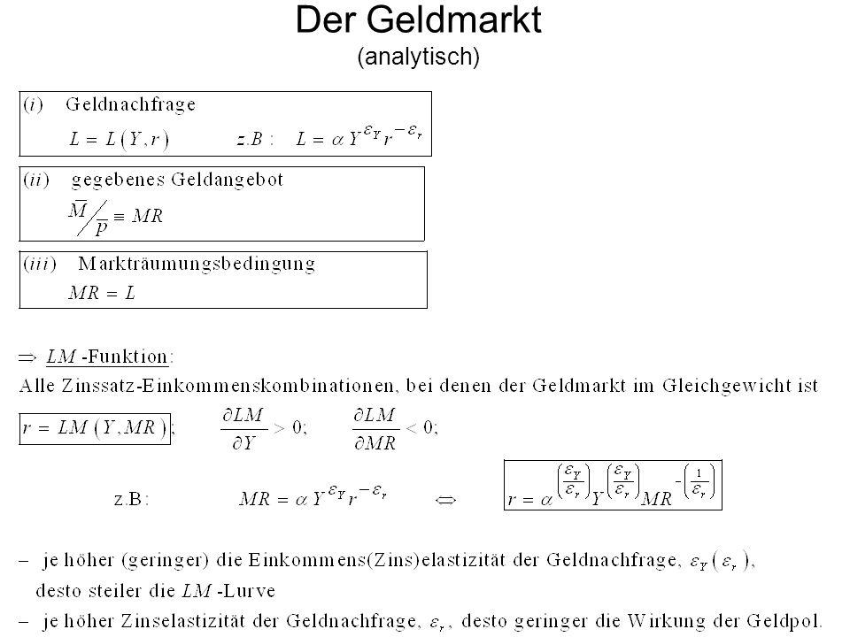 Der Geldmarkt (analytisch)