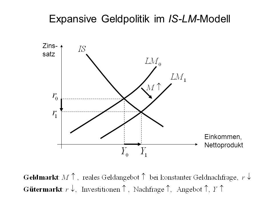Expansive Geldpolitik im IS-LM-Modell