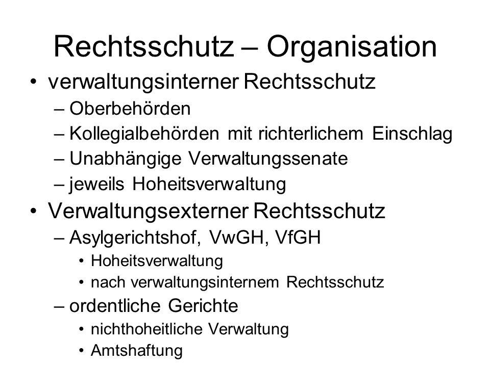 Rechtsschutz – Organisation