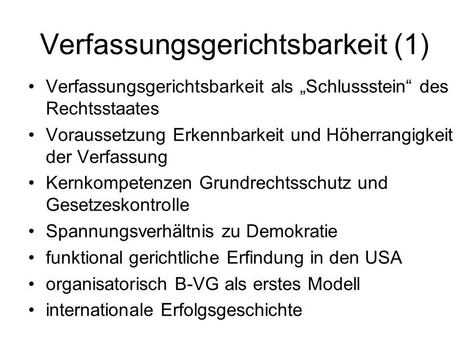 Verfassungsgerichtsbarkeit (1)