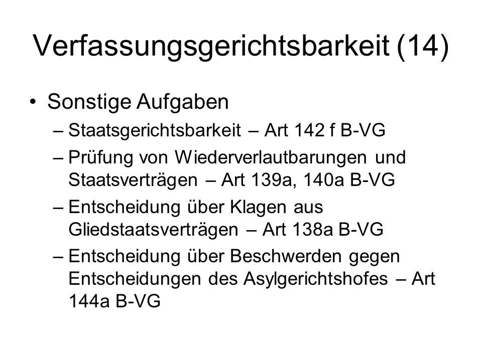 Verfassungsgerichtsbarkeit (14)