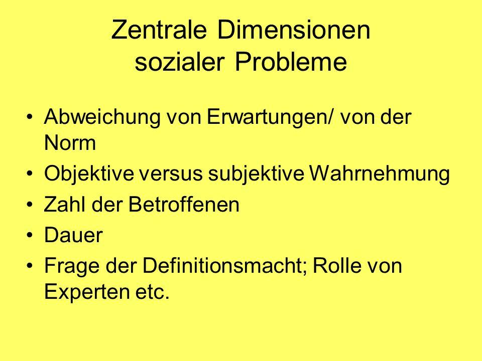 Zentrale Dimensionen sozialer Probleme