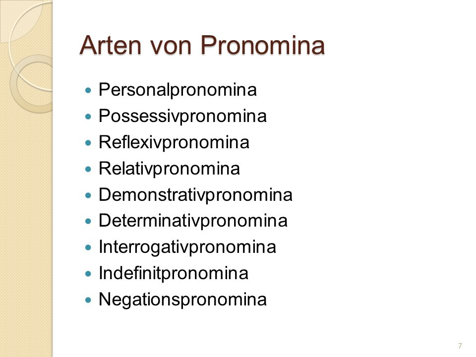 Arten von Pronomina Personalpronomina Possessivpronomina