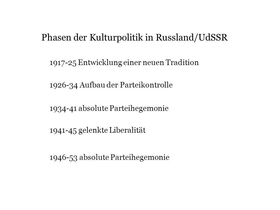 Phasen der Kulturpolitik in Russland/UdSSR