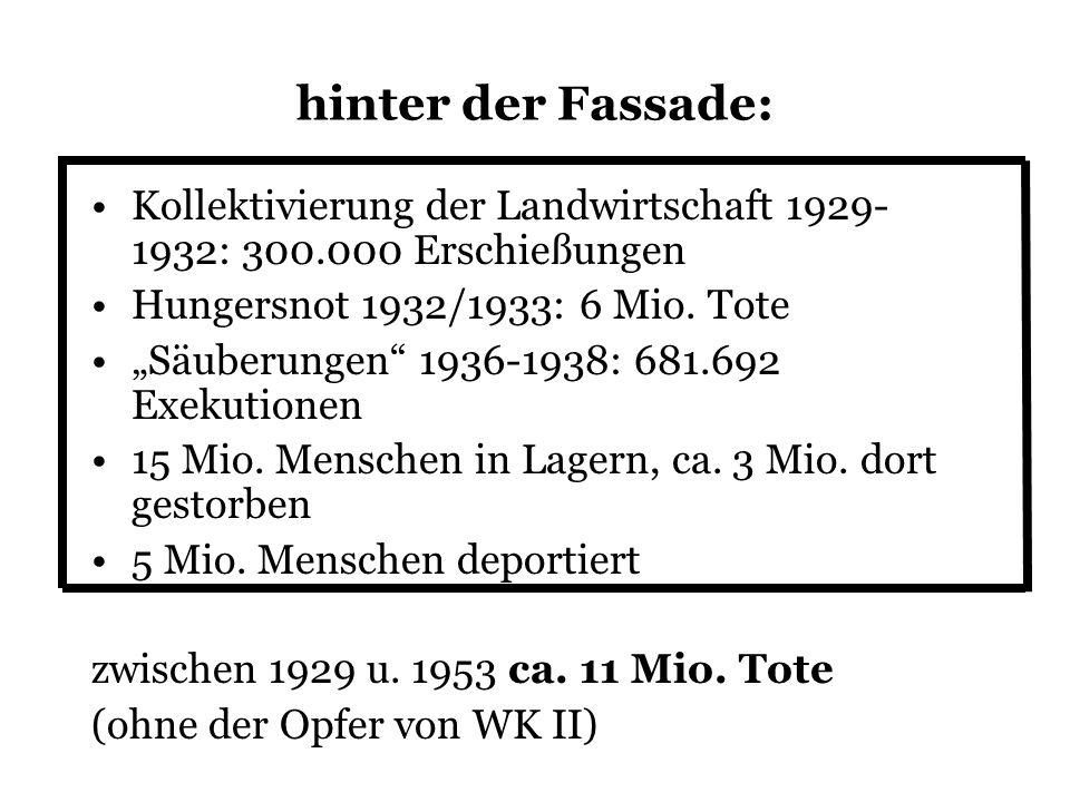 hinter der Fassade: Kollektivierung der Landwirtschaft 1929-1932: 300.000 Erschießungen. Hungersnot 1932/1933: 6 Mio. Tote.