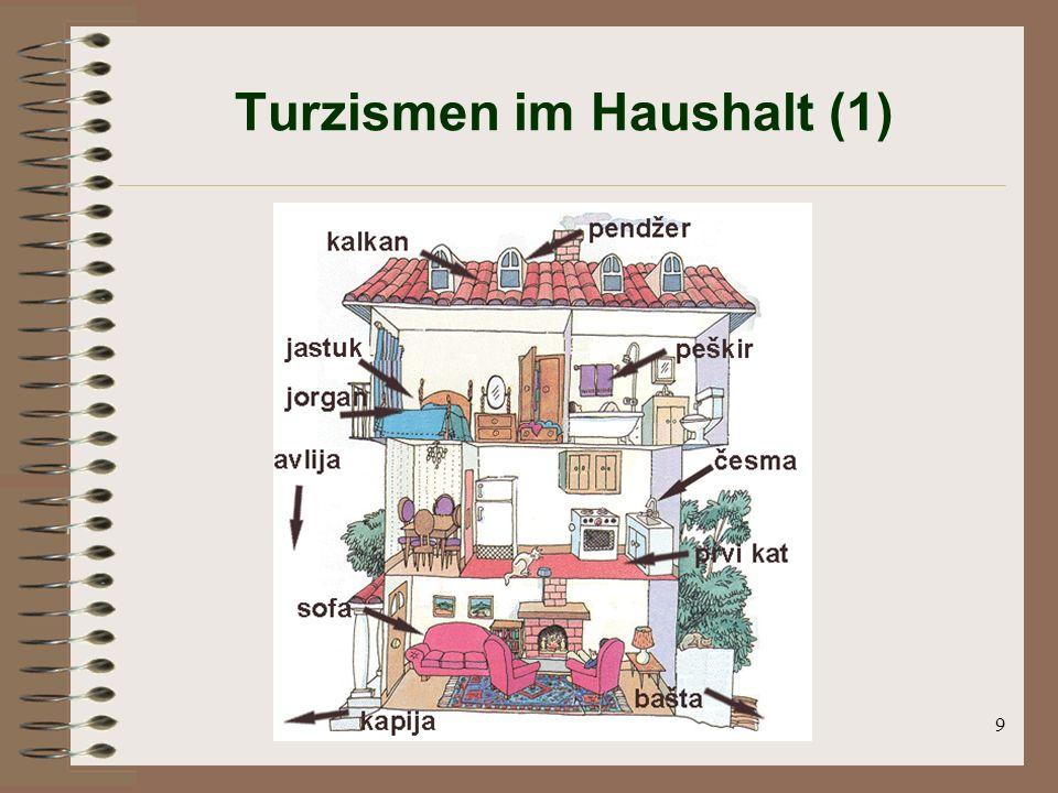 Turzismen im Haushalt (1)