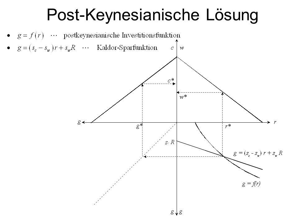 Post-Keynesianische Lösung