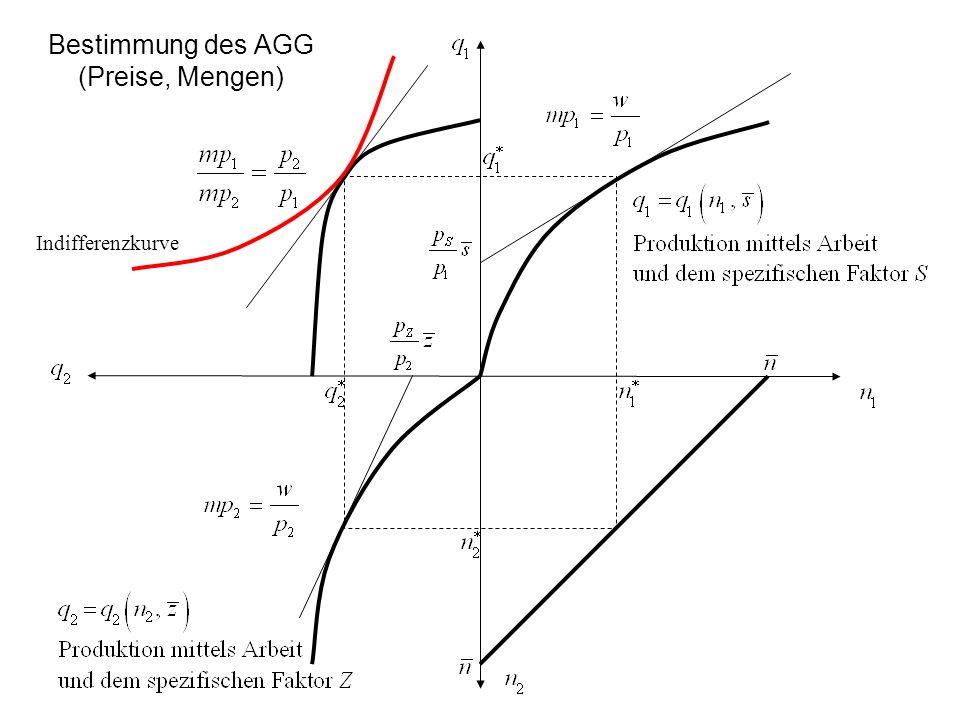 Bestimmung des AGG (Preise, Mengen)