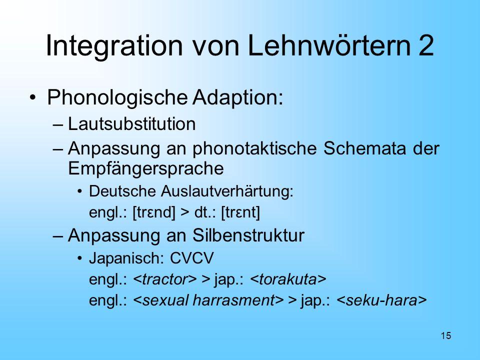 Integration von Lehnwörtern 2