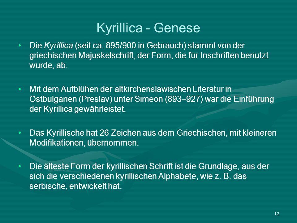 Kyrillica - Genese