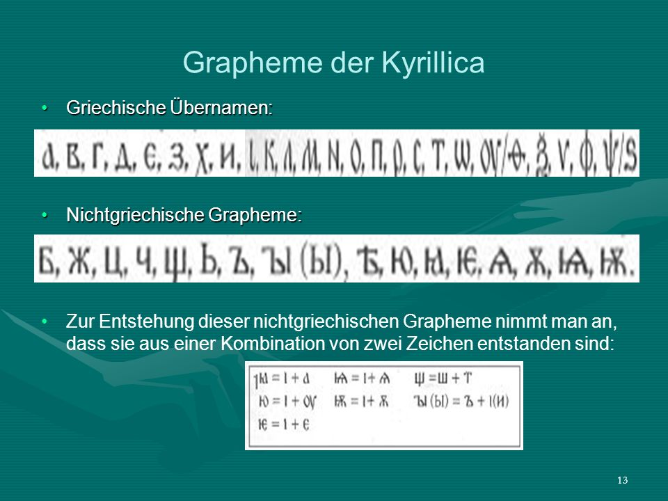 Grapheme der Kyrillica