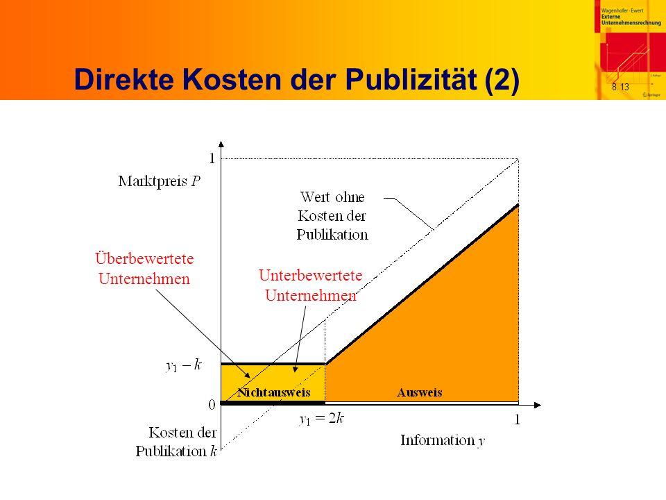 Direkte Kosten der Publizität (2)