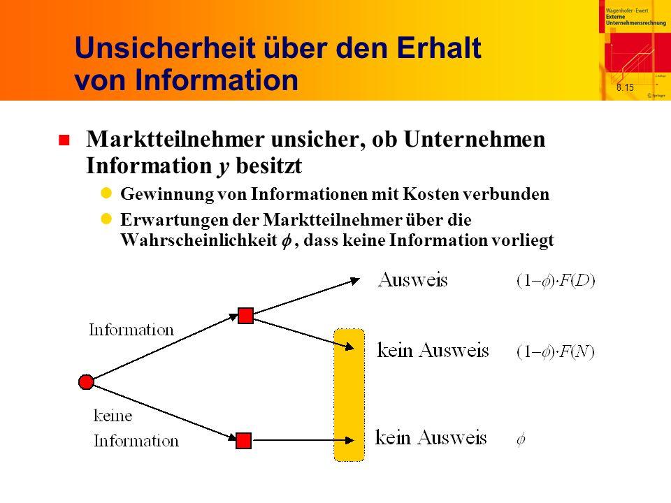 Unsicherheit über den Erhalt von Information