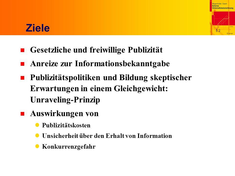Ziele Gesetzliche und freiwillige Publizität