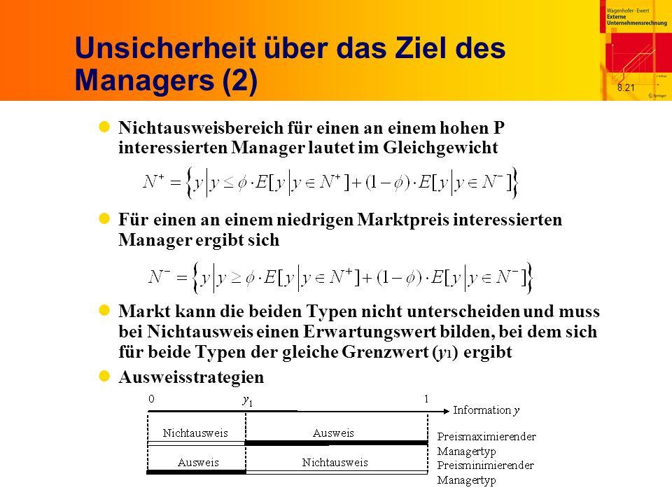 Unsicherheit über das Ziel des Managers (2)