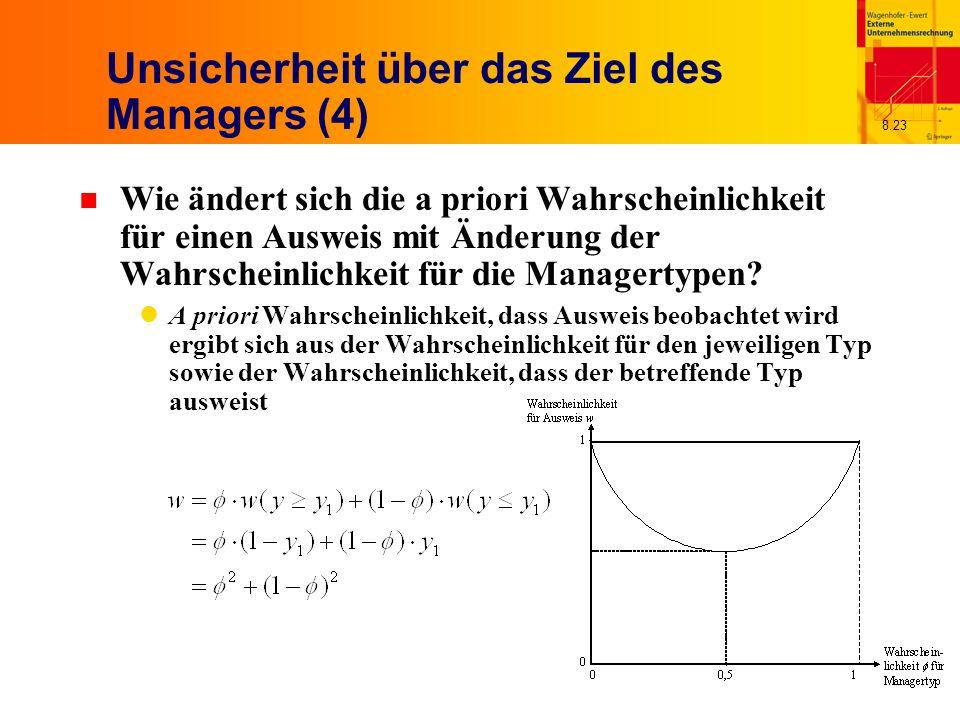 Unsicherheit über das Ziel des Managers (4)