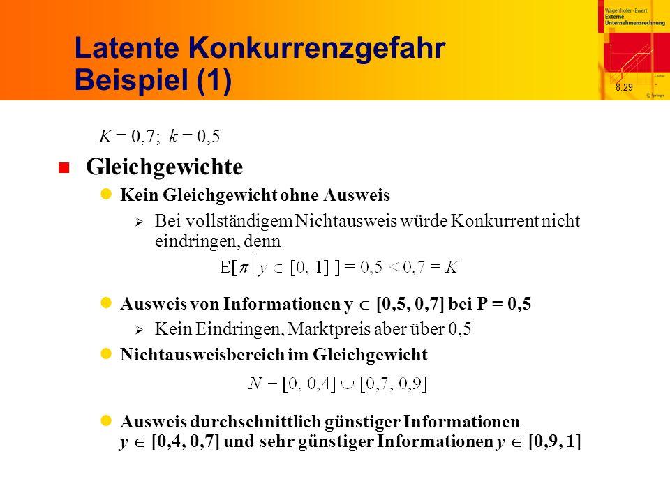 Latente Konkurrenzgefahr Beispiel (1)