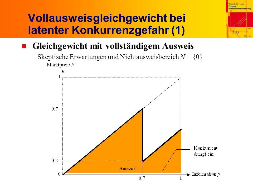 Vollausweisgleichgewicht bei latenter Konkurrenzgefahr (1)
