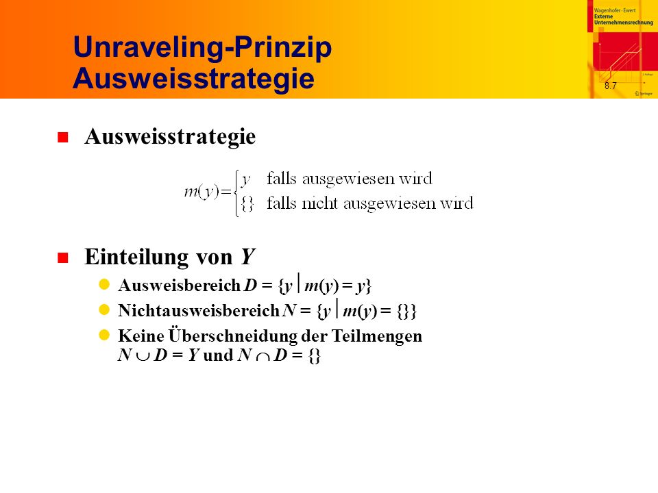 Unraveling-Prinzip Ausweisstrategie