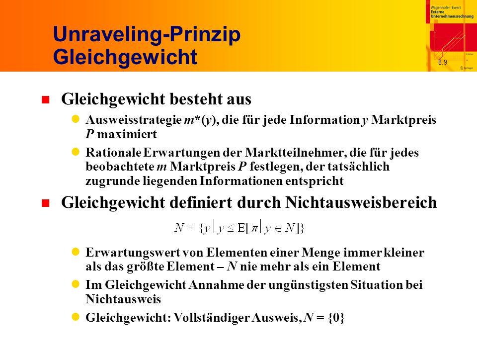 Unraveling-Prinzip Gleichgewicht
