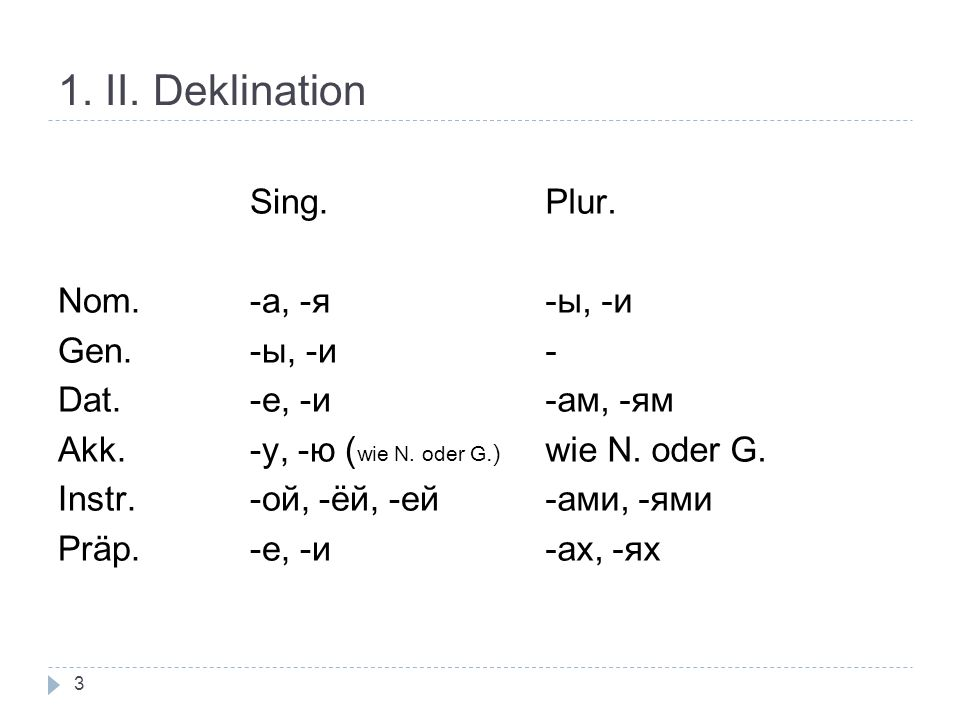 1. II. Deklination Sing. Nom. -a, -я Gen. -ы, -и Dat. -e, -и