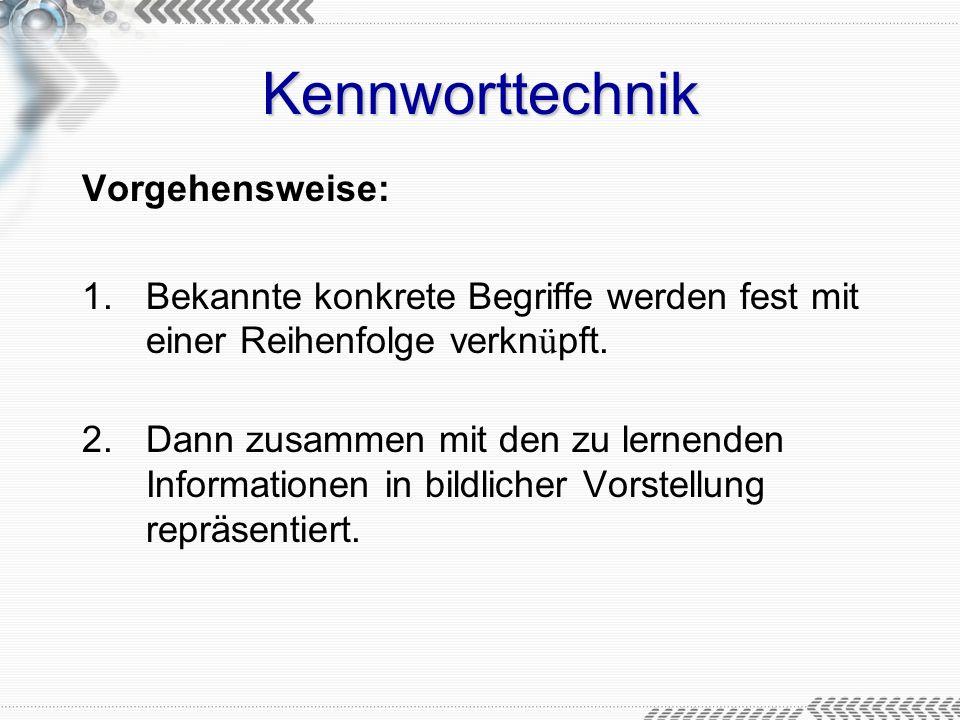 Kennworttechnik Vorgehensweise: