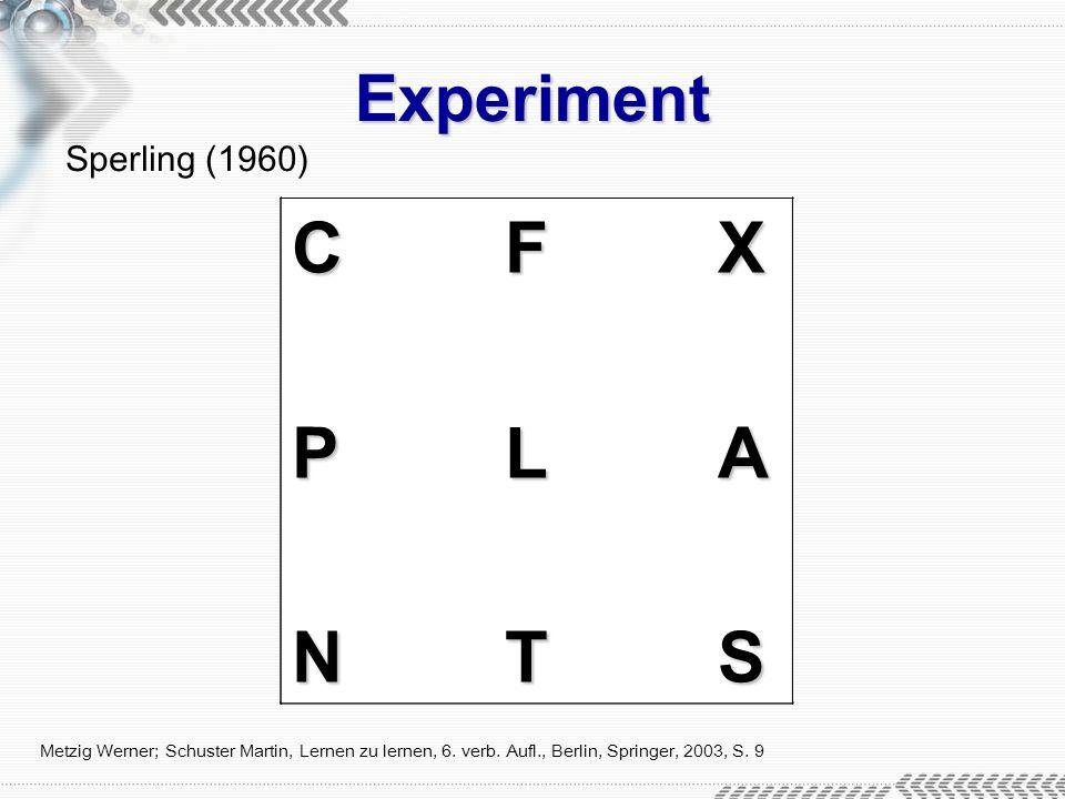 C F X P L A N T S  C F X P L A N T S Experiment Sperling (1960)