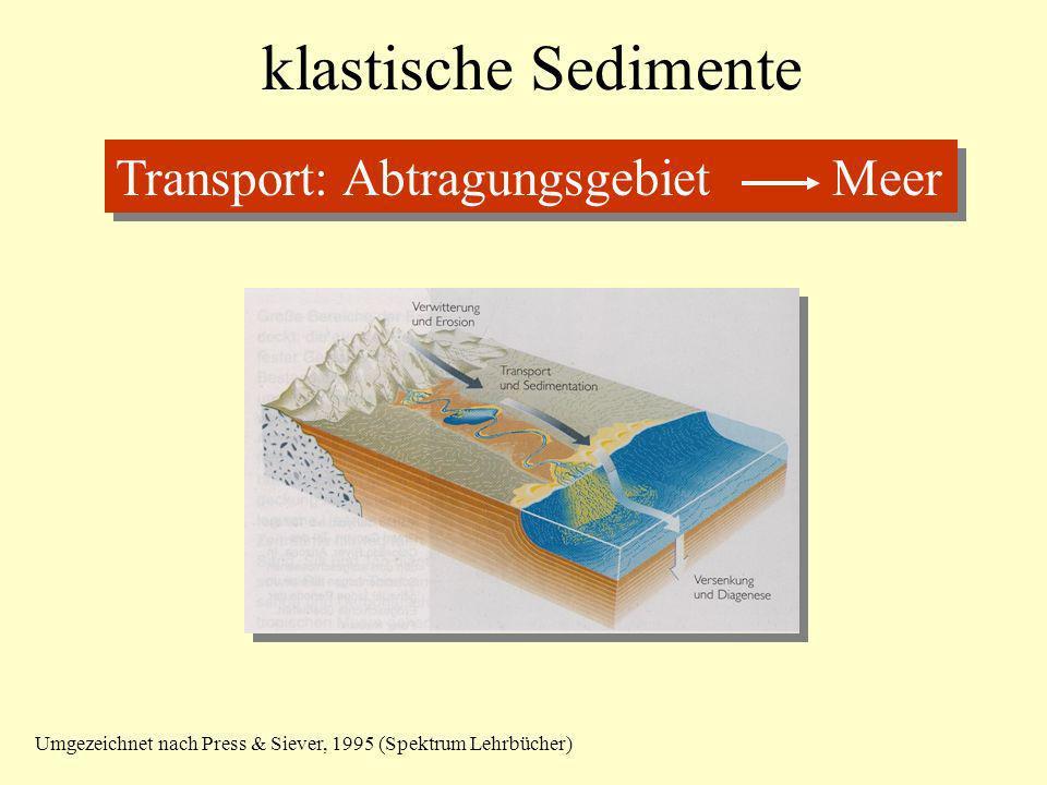 klastische Sedimente Transport: Abtragungsgebiet Meer