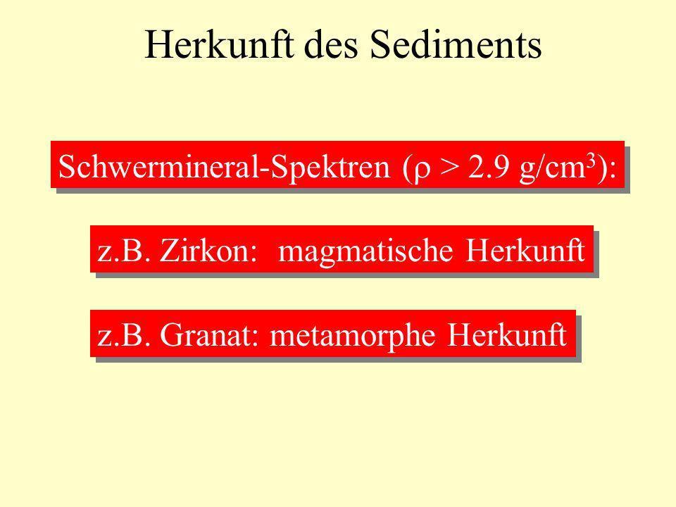 Herkunft des Sediments