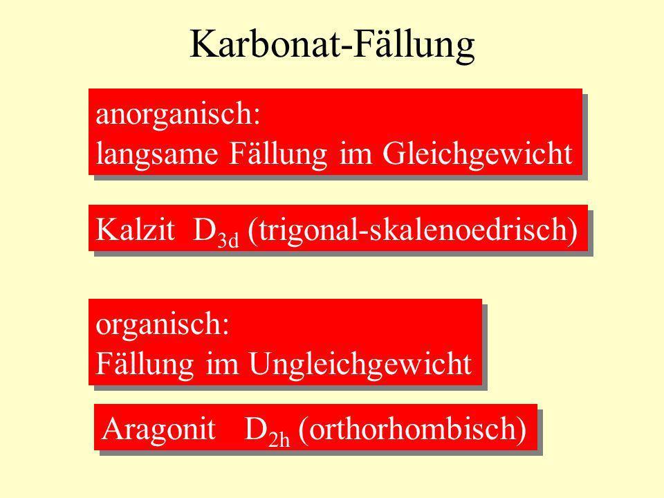 Karbonat-Fällung anorganisch: langsame Fällung im Gleichgewicht