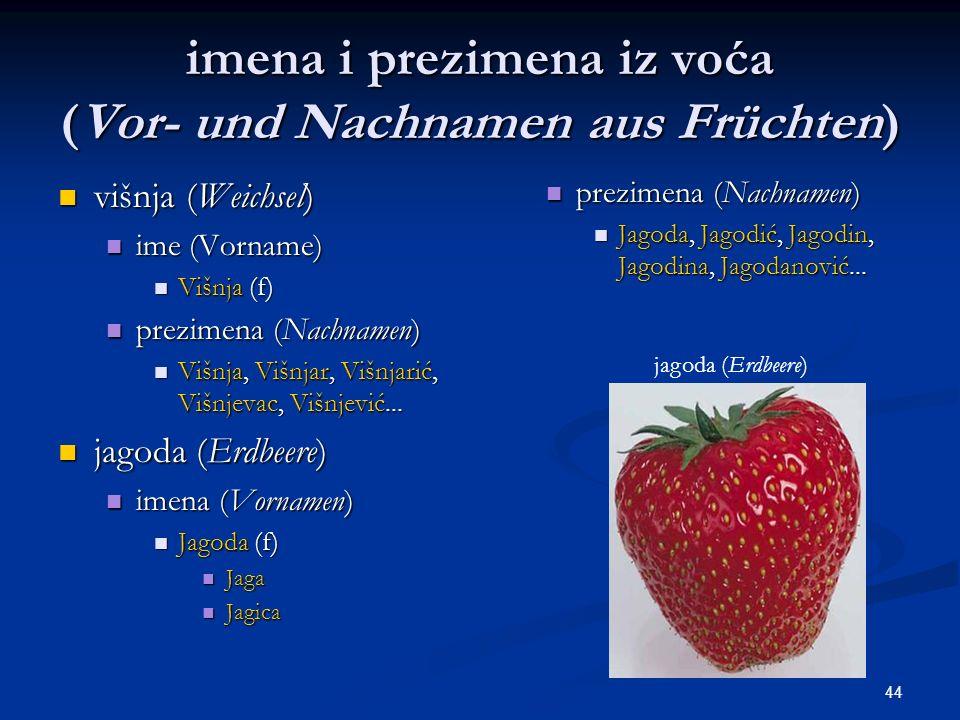 imena i prezimena iz voća (Vor- und Nachnamen aus Früchten)