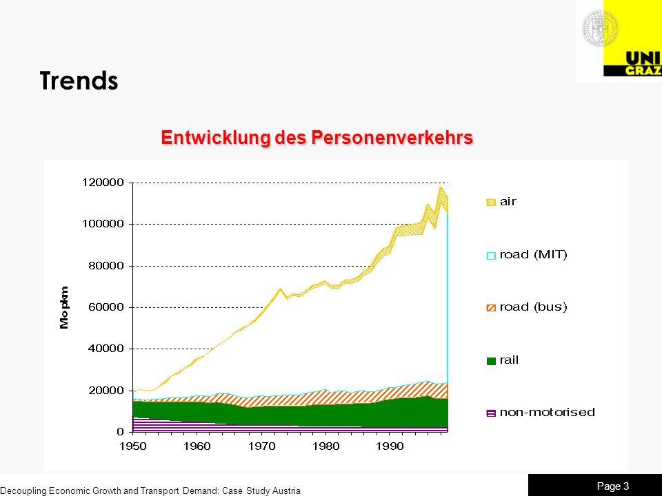 Trends Entwicklung des Personenverkehrs