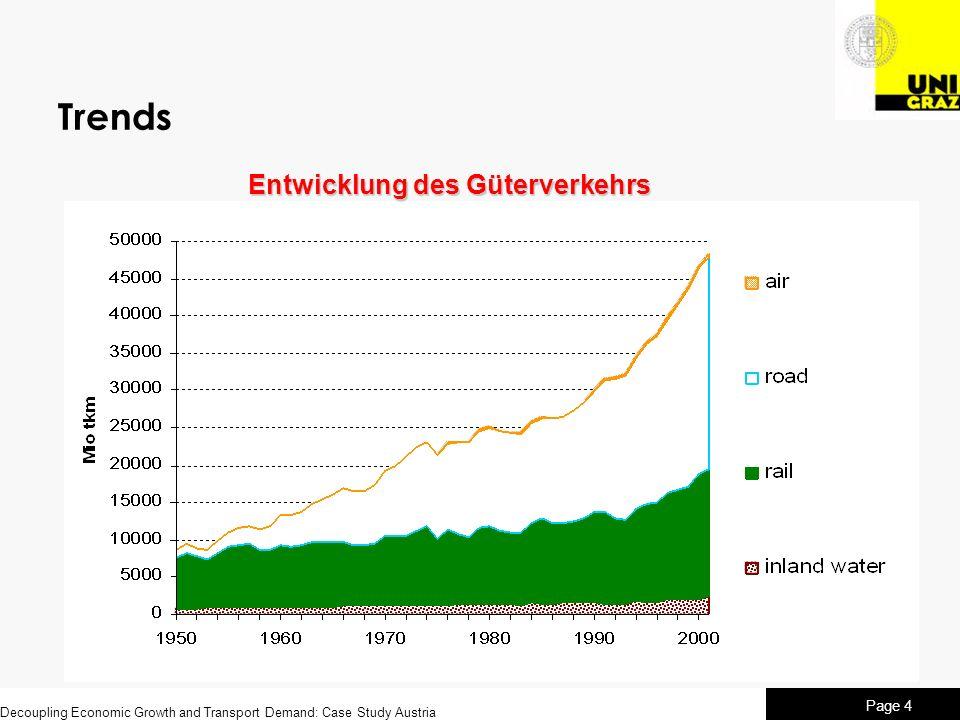 Trends Entwicklung des Güterverkehrs