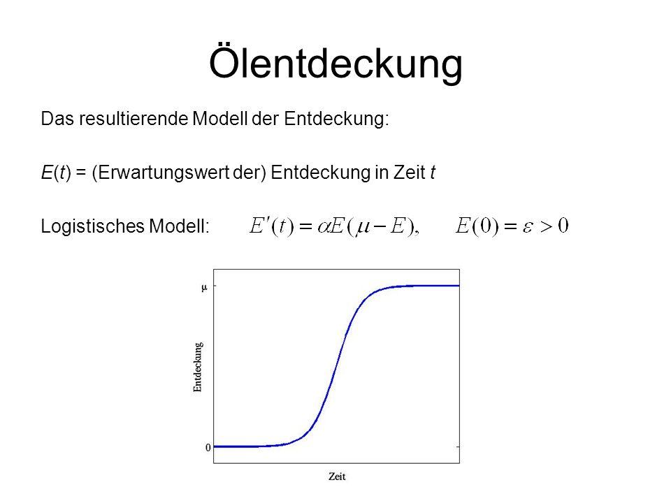 Ölentdeckung Das resultierende Modell der Entdeckung: