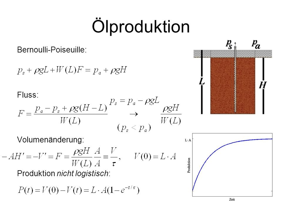 Ölproduktion Bernoulli-Poiseuille: Fluss: Volumenänderung: