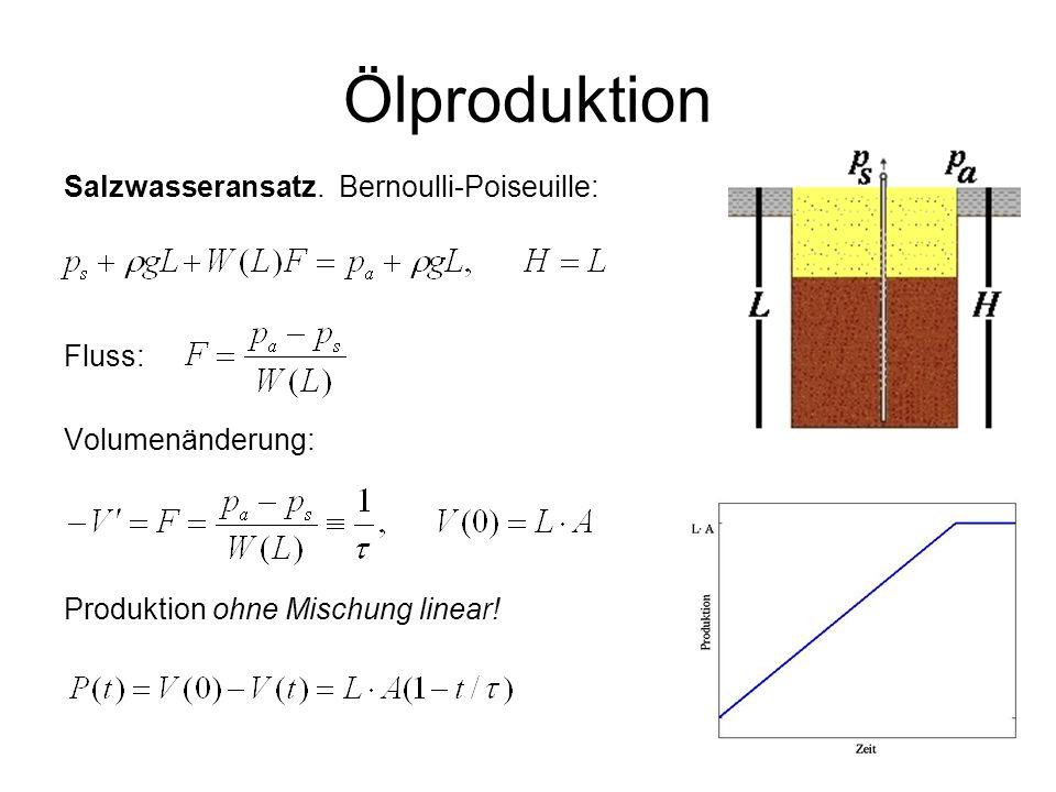 Ölproduktion Salzwasseransatz. Bernoulli-Poiseuille: Fluss: