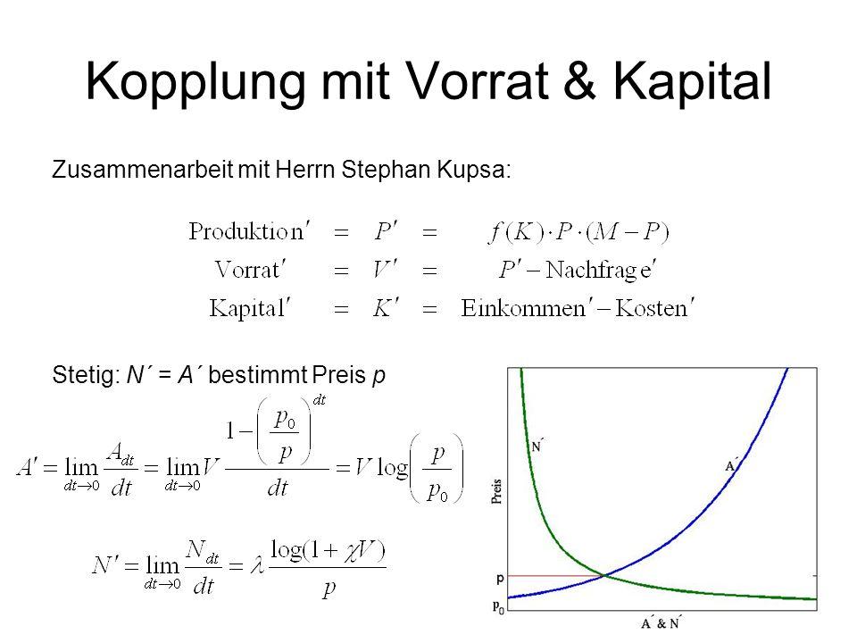 Kopplung mit Vorrat & Kapital