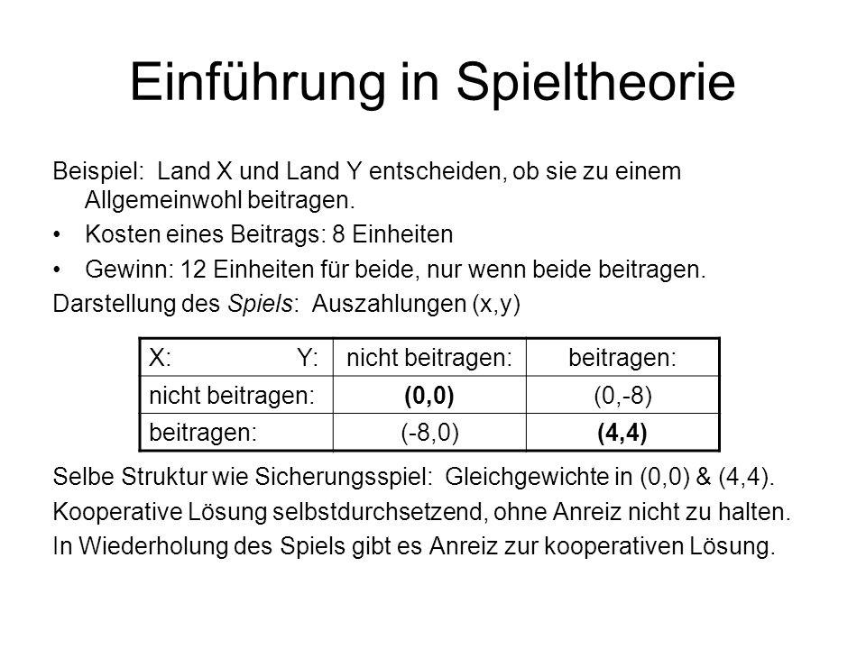 Einführung in Spieltheorie