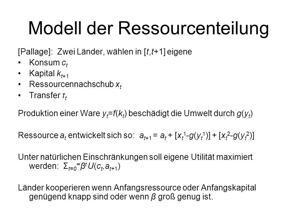 Modell der Ressourcenteilung