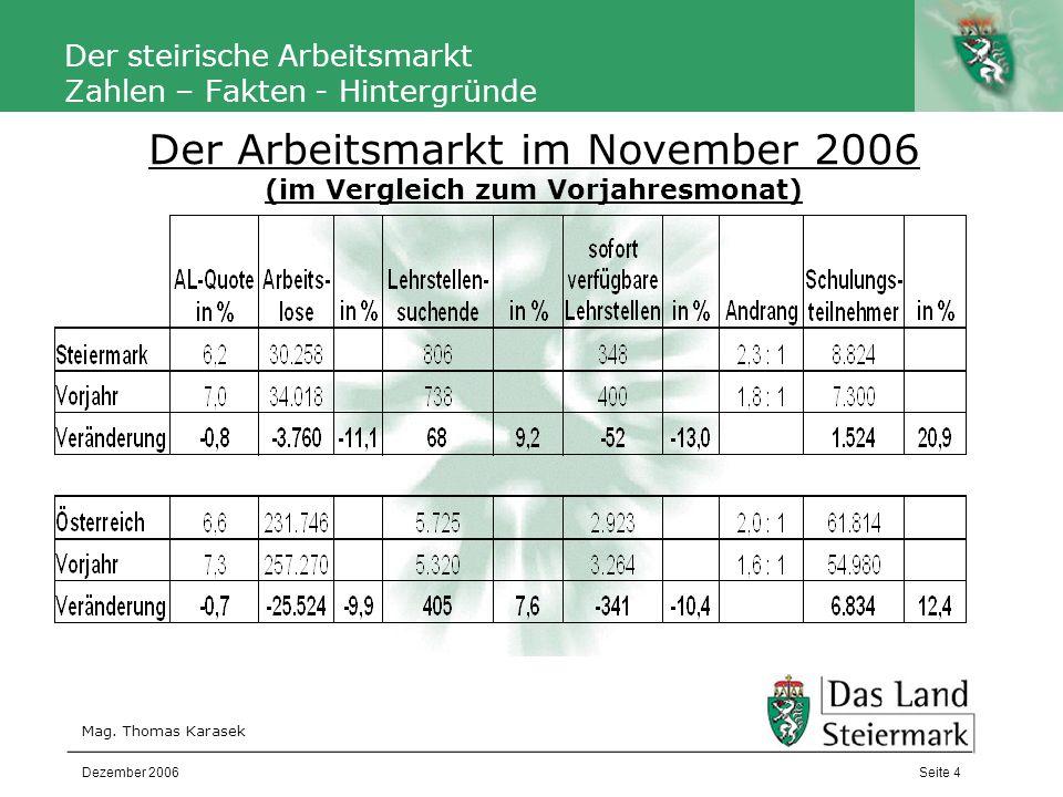 Der steirische Arbeitsmarkt Zahlen – Fakten - Hintergründe