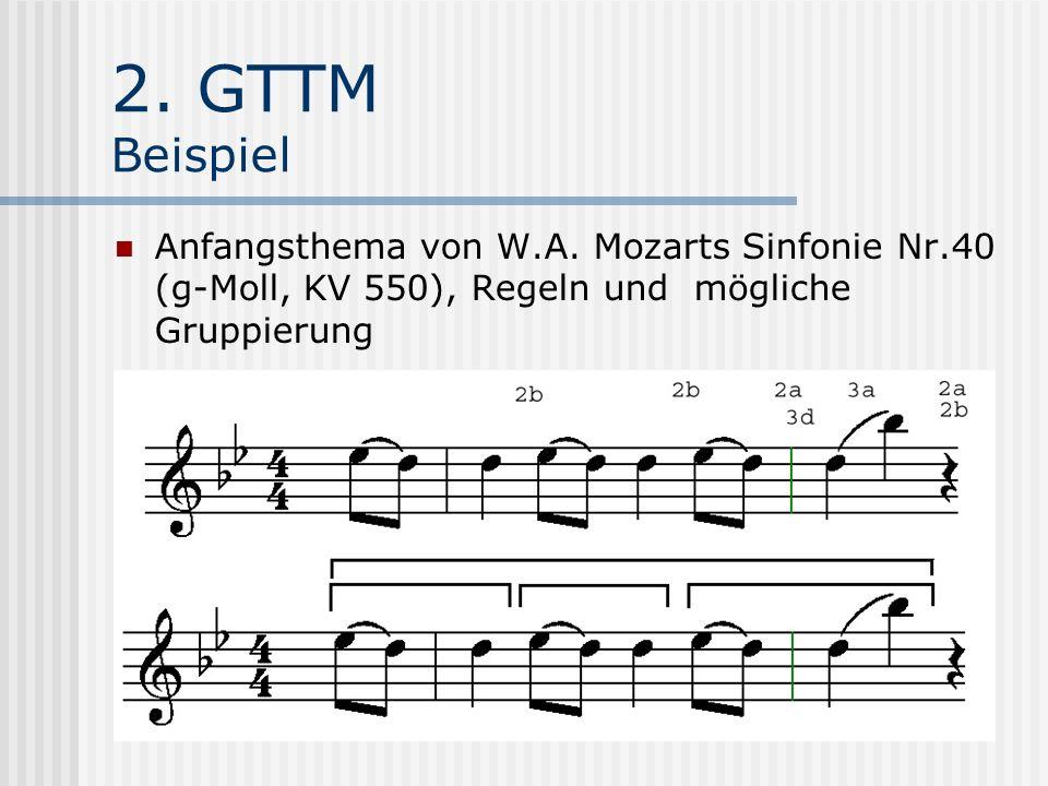 2. GTTM Beispiel Anfangsthema von W.A.